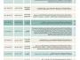 التقويم الدراسي 1439/1440 وتحديد موعد بداية الدراسة في السعودية للعام الدراسي الجديد 1440 هحرياً